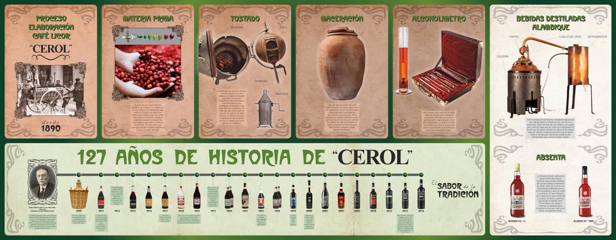 Café Cerol participó en la Semana Modernista de AlcoyImagen Destilerias Sinc